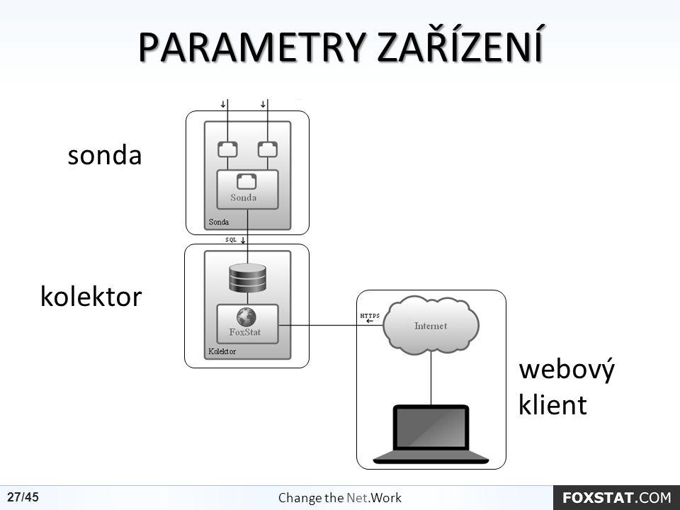 sonda kolektor webový klient PARAMETRY ZAŘÍZENÍ Change the Net.Work 27/45