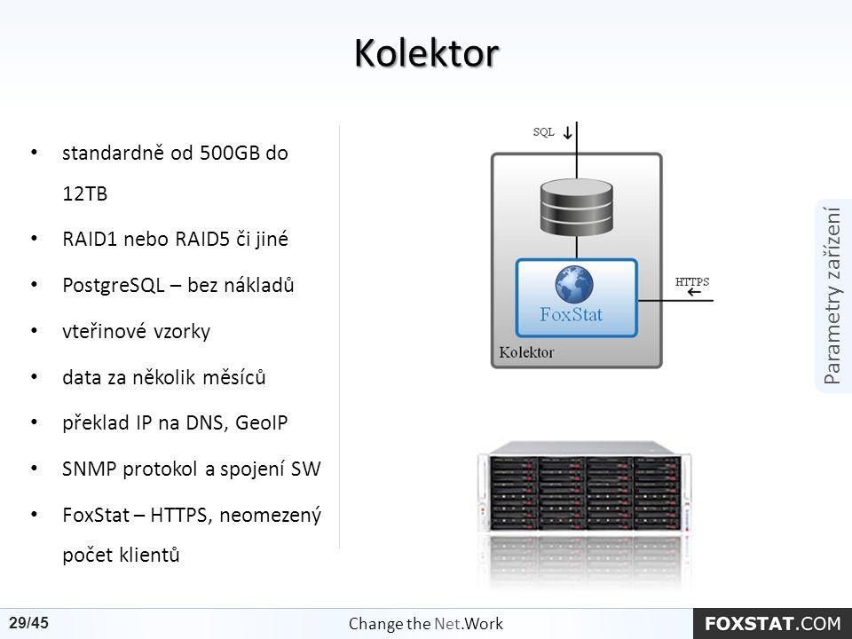 standardně od 500GB do 12TB RAID1 nebo RAID5 či jiné PostgreSQL – bez nákladů vteřinové vzorky data za několik měsíců překlad IP na DNS, GeoIP SNMP pr