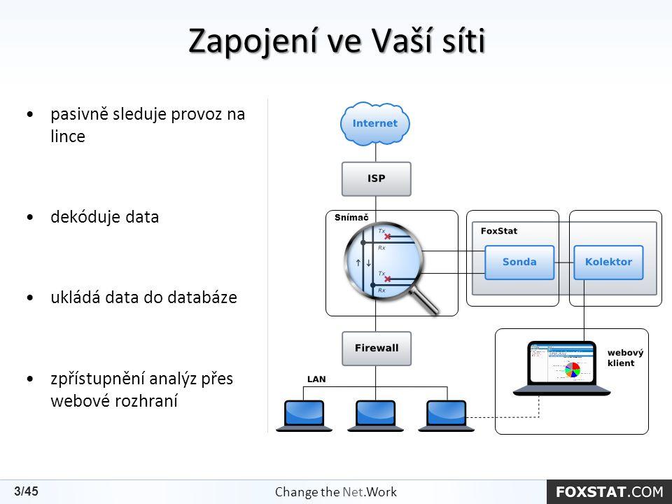 Zapojení ve Vaší síti pasivně sleduje provoz na lince dekóduje data ukládá data do databáze zpřístupnění analýz přes webové rozhraní Change the Net.Wo