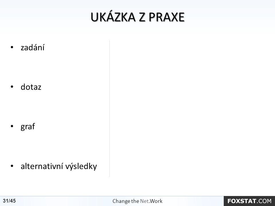 UKÁZKA Z PRAXE zadání dotaz graf alternativní výsledky Change the Net.Work 31/45