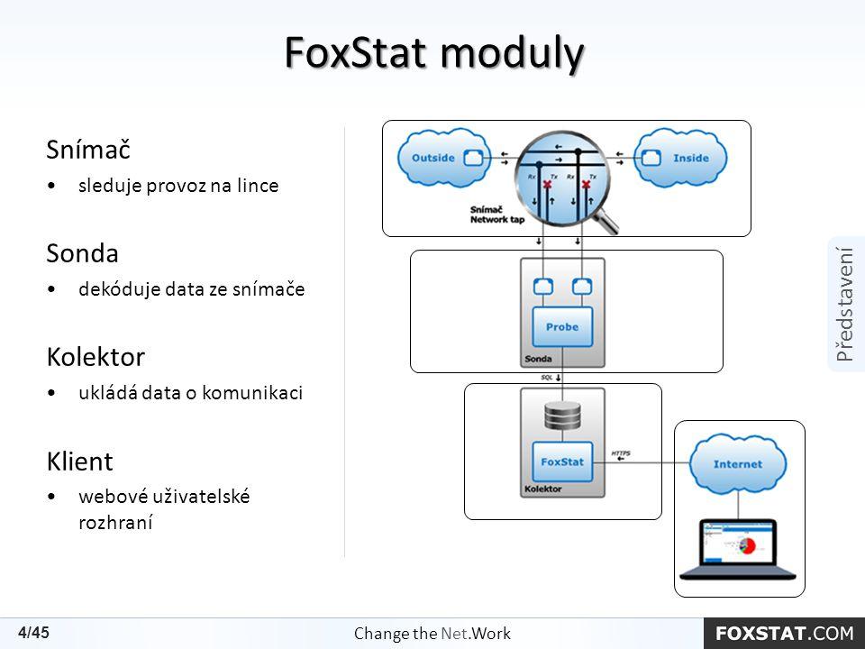 sleduje provoz na lince Sonda dekóduje data ze snímače Kolektor ukládá data o komunikaci Klient webové uživatelské rozhraní FoxStat moduly Change the