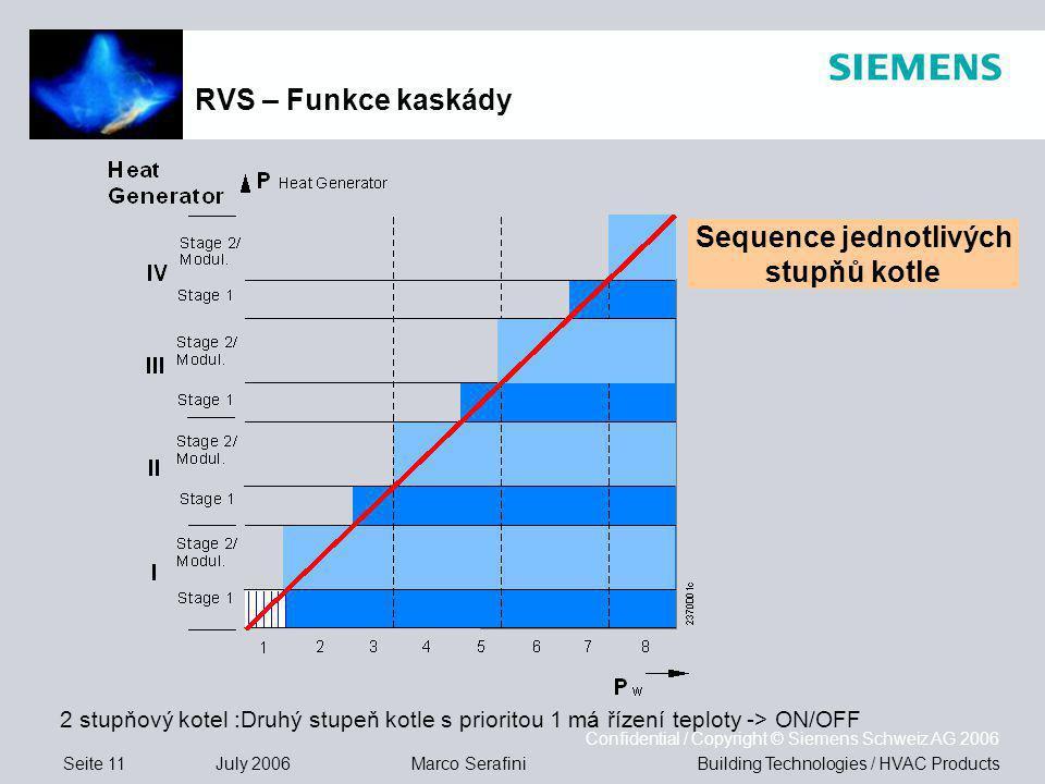 Seite 11 July 2006 Confidential / Copyright © Siemens Schweiz AG 2006 Building Technologies / HVAC ProductsMarco Serafini RVS – Funkce kaskády 2 stupňový kotel :Druhý stupeň kotle s prioritou 1 má řízení teploty -> ON/OFF Sequence jednotlivých stupňů kotle