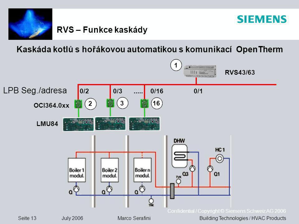 Seite 13 July 2006 Confidential / Copyright © Siemens Schweiz AG 2006 Building Technologies / HVAC ProductsMarco Serafini RVS – Funkce kaskády LPB Seg./adresa 0/2 0/3.....