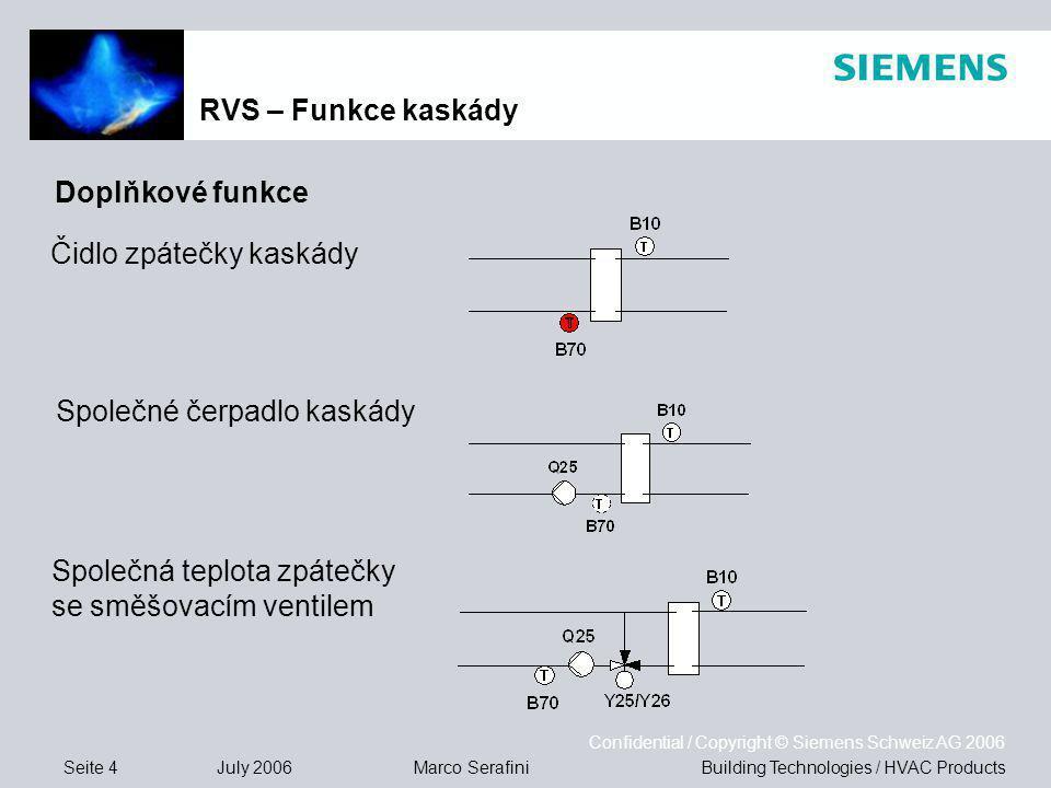 Seite 5 July 2006 Confidential / Copyright © Siemens Schweiz AG 2006 Building Technologies / HVAC ProductsMarco Serafini RVS – Funkce kaskády Uvolnění Žádaná Stav Uvolnění Žádaná Stav Uvolnění Žádaná Stav Manager pro uvolnění kotle, stupně - Určení kaskádní strategie - Limity pro zapnutí a vypnutí stupňů výkonu, kotle - Uvolňovací a zpětný integrál - Zpoždění zapnutí kotle Posun žádané teploty kotle - Požadavek od spotřebiče - Společný plovoucí požadavek Vyrovnání provozních hodin - Autom.