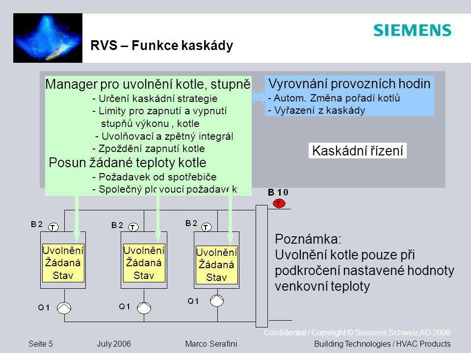 Seite 6 July 2006 Confidential / Copyright © Siemens Schweiz AG 2006 Building Technologies / HVAC ProductsMarco Serafini RVS – Funkce kaskády Uvolnění kotle – modulovaný kotel Zapnutí vypnutí kotle za předpokladu splnění parametrů podkročení/překročení žádané teploty na čidle B10 (TVK) Požadovaná teploty dle požadavku od spotřebičů.