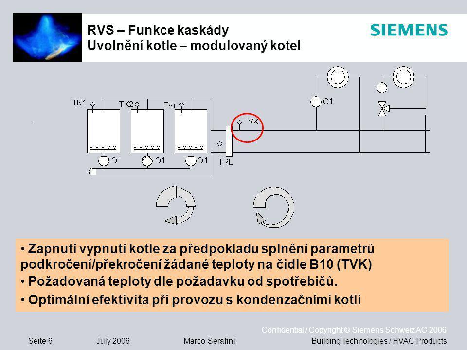 Seite 7 July 2006 Confidential / Copyright © Siemens Schweiz AG 2006 Building Technologies / HVAC ProductsMarco Serafini RVS – Funkce kaskády time power Nižší /vyšší limit pro spínání kotle Topný požadavek