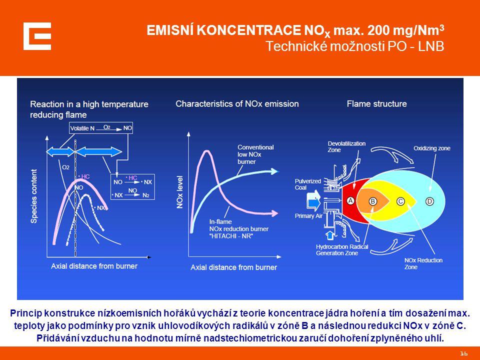 16 EMISNÍ KONCENTRACE NO X max. 200 mg/Nm 3 Technické možnosti PO - LNB Princip konstrukce nízkoemisních hořáků vychází z teorie koncentrace jádra hoř