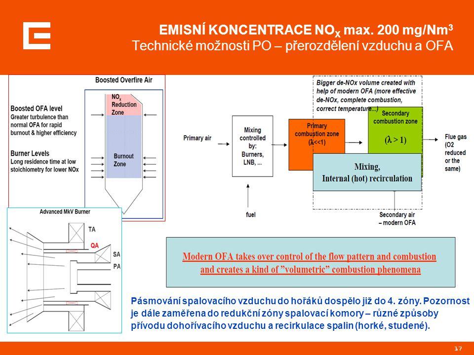 17 EMISNÍ KONCENTRACE NO X max. 200 mg/Nm 3 Technické možnosti PO – přerozdělení vzduchu a OFA Pásmování spalovacího vzduchu do hořáků dospělo již do