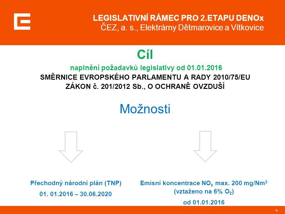 7 PŘECHODNÝ NÁRODNÍ PLÁN (TNP) Na MŽP předložen v rámci ČEZ, a.