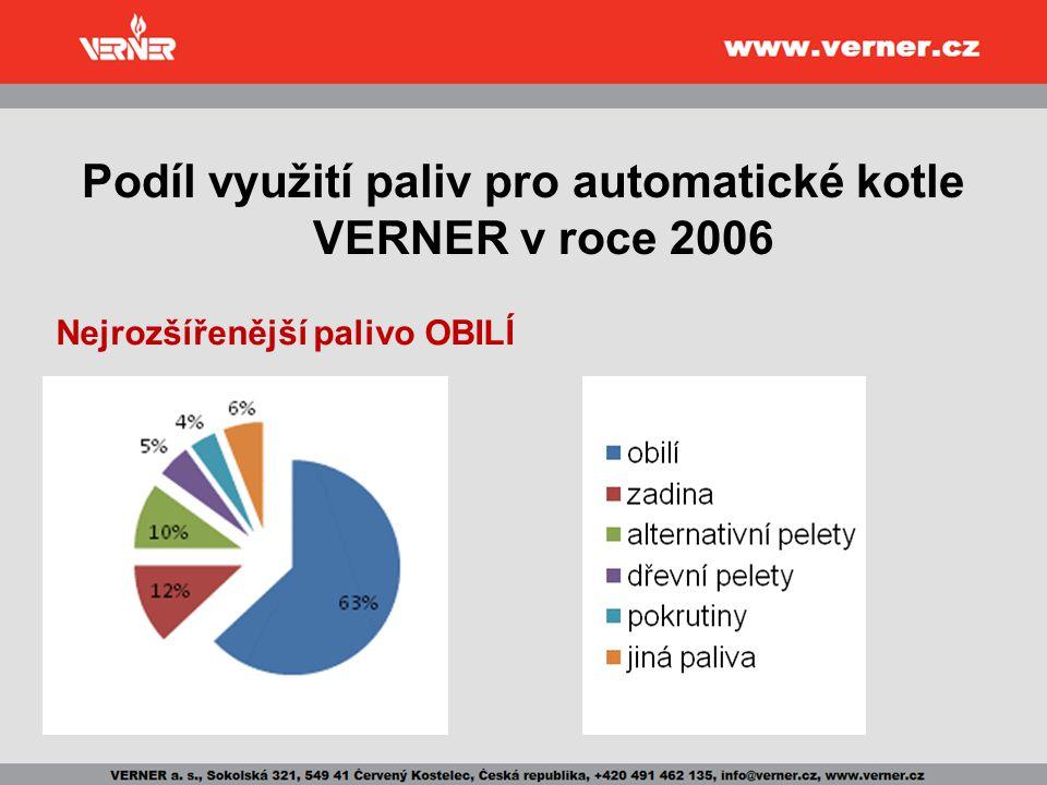 Podíl využití paliv pro automatické kotle VERNER v roce 2006 Nejrozšířenější palivo OBILÍ
