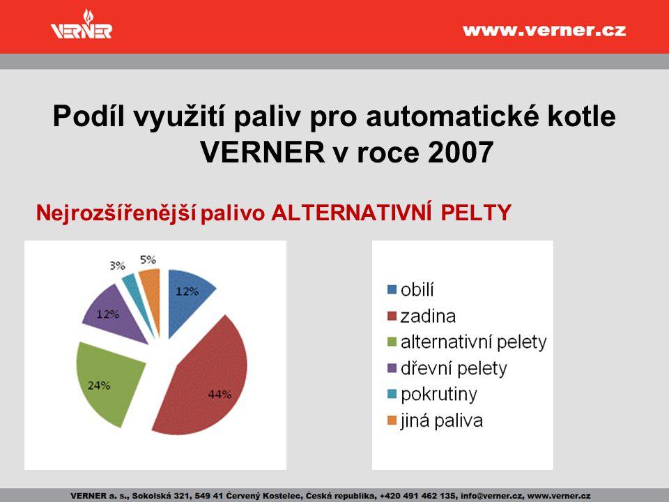 Podíl využití paliv pro automatické kotle VERNER v roce 2007 Nejrozšířenější palivo ALTERNATIVNÍ PELTY