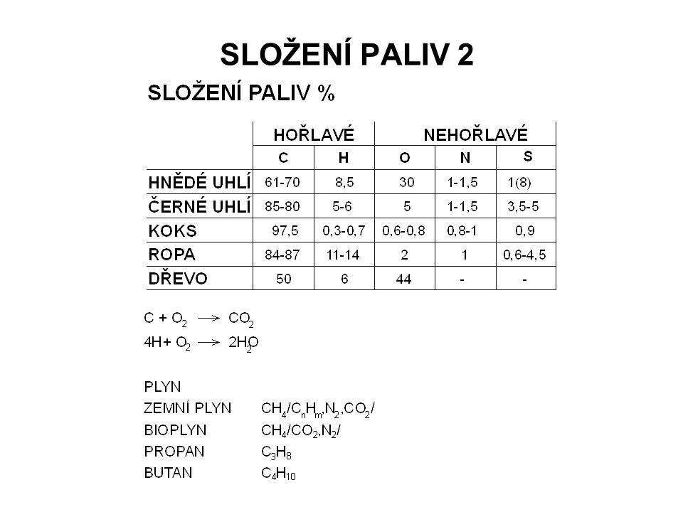 SPALOVÁNÍ PALIV 1/1 TEORETICKÉ (STECHIOMETRICKÉ) SPALOVÁNÍ