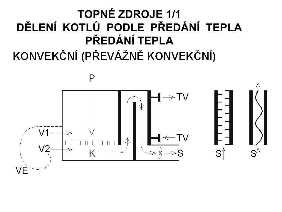 TOPNÉ ZDROJE 2/1 DĚLENÍ KOTLŮ PODLE PŘEDÁNÍ TEPLA