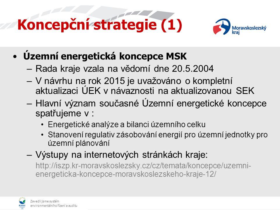 Zavedli jsme systém environmentálního řízení a auditu Návrh nové Územní energetické koncepce –Jedním z hlavních cílů je aktualizovat regulativy zásobování energií pro územní jednotky, které budou závazné pro územní plánování –Dalším významným cílem je zaměřit se na oblasti, které kraj může ovlivnit přímo (majetek kraje, občanský sektor skrz dotační programy), ale i na takové oblasti, které ovlivní zprostředkovaně (průmyslové zdroje – revize energetických auditů v rámci změn integrovaných povolení) –Všechny aktivity by měly směřovat k maximální podpoře realizace úspor energií ve výrobních, distribučních a spotřebitelských systémech při zachování nebo zvýšení energetické bezpečnosti a odolnosti Koncepční strategie (1)