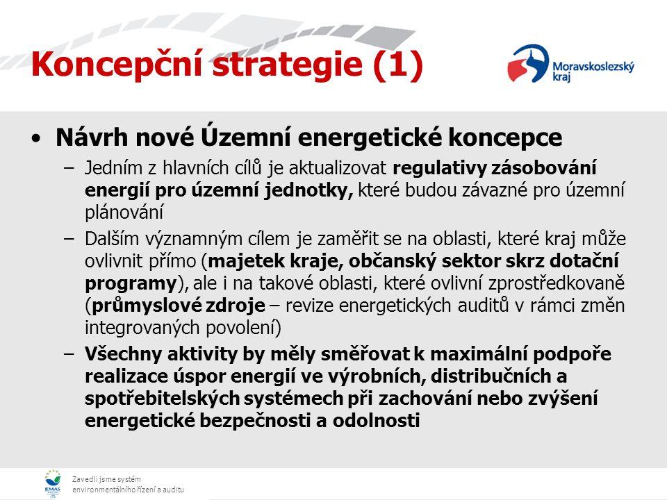 Zavedli jsme systém environmentálního řízení a auditu Návrh nové Územní energetické koncepce –Jedním z hlavních cílů je aktualizovat regulativy zásobo