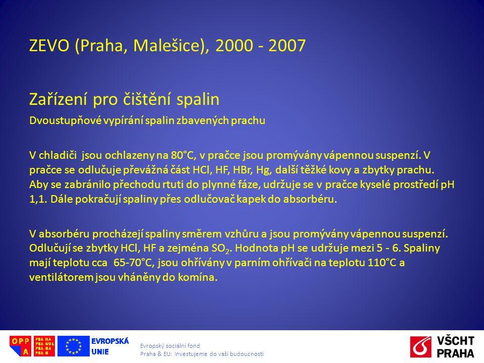 Evropský sociální fond Praha & EU: Investujeme do vaší budoucnosti ZEVO (Praha, Malešice), 2000 - 2007 Zařízení pro čištění spalin Dvoustupňové vypírá