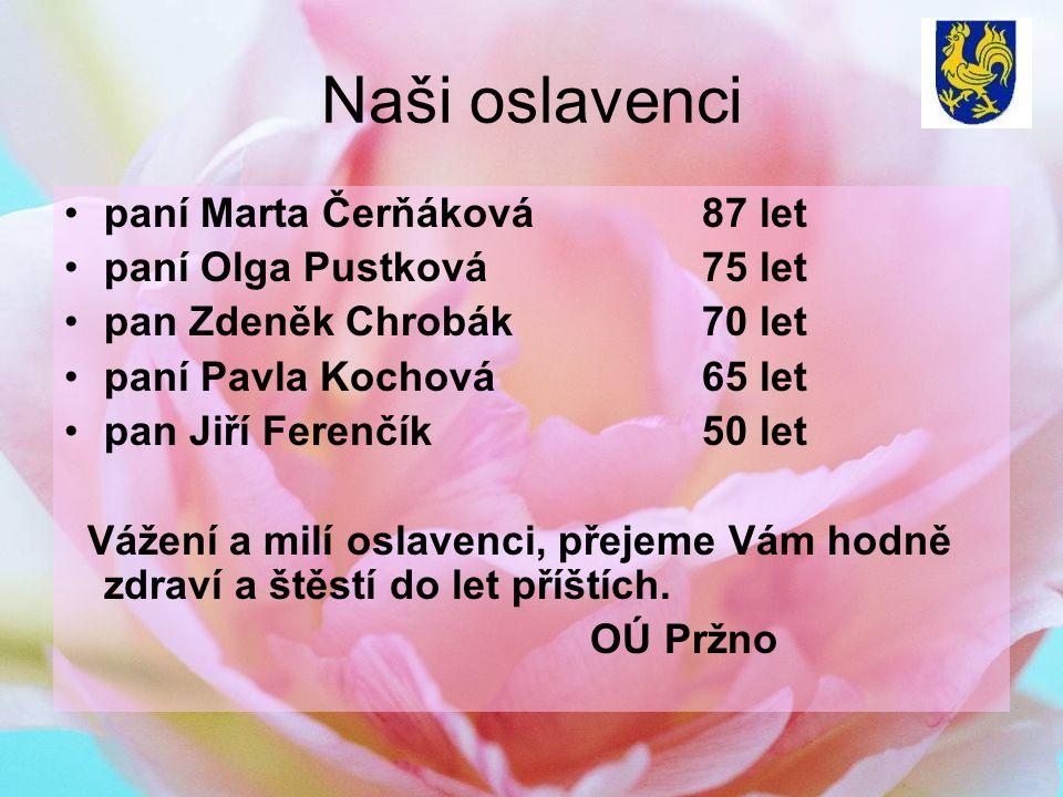 Naši oslavenci paní Marta Čerňáková87 let paní Olga Pustková75 let pan Zdeněk Chrobák70 let paní Pavla Kochová65 let pan Jiří Ferenčík50 let Vážení a