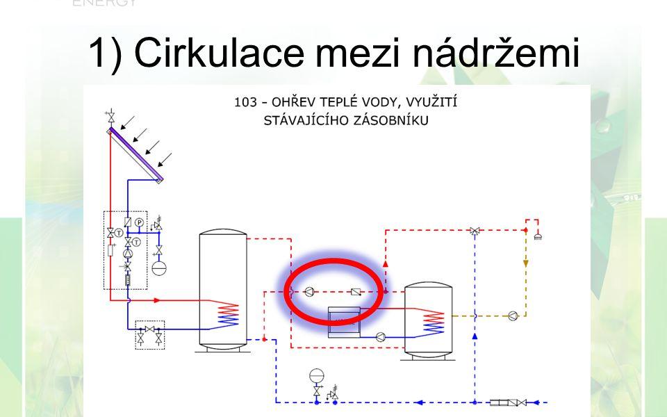 1) Cirkulace mezi nádržemi