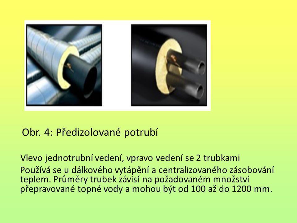 Obr. 4: Předizolované potrubí Vlevo jednotrubní vedení, vpravo vedení se 2 trubkami Používá se u dálkového vytápění a centralizovaného zásobování tepl