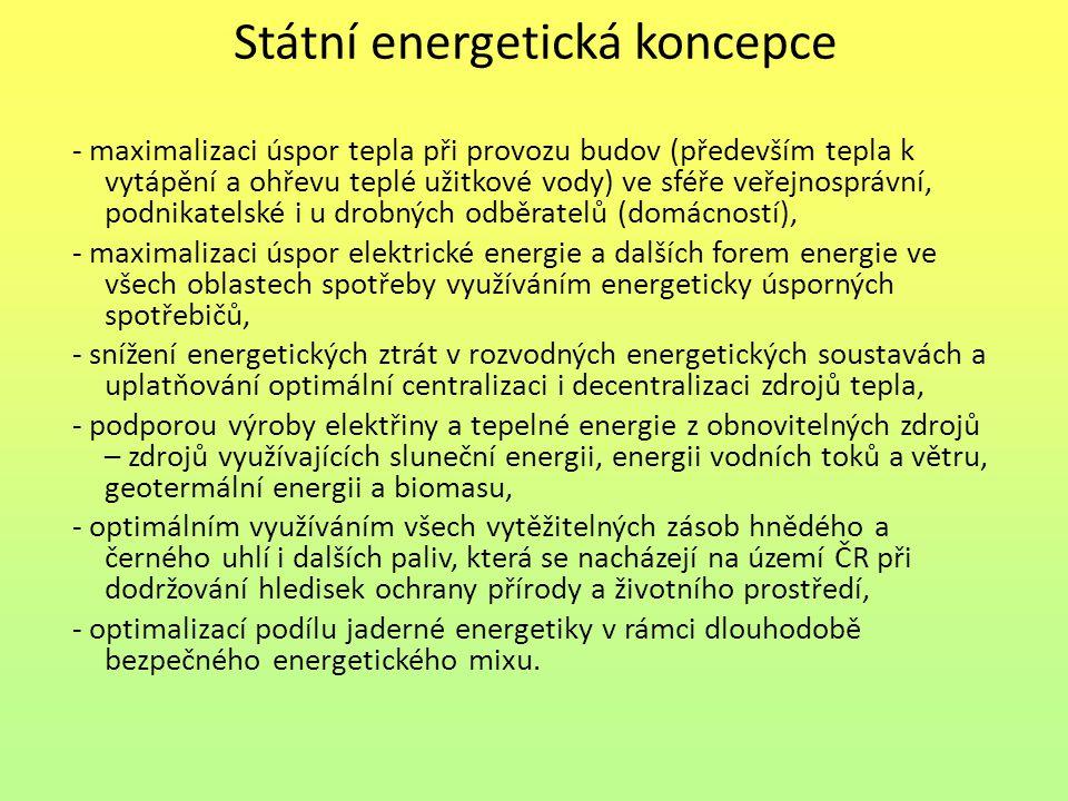 Státní energetická koncepce - maximalizaci úspor tepla při provozu budov (především tepla k vytápění a ohřevu teplé užitkové vody) ve sféře veřejnospr