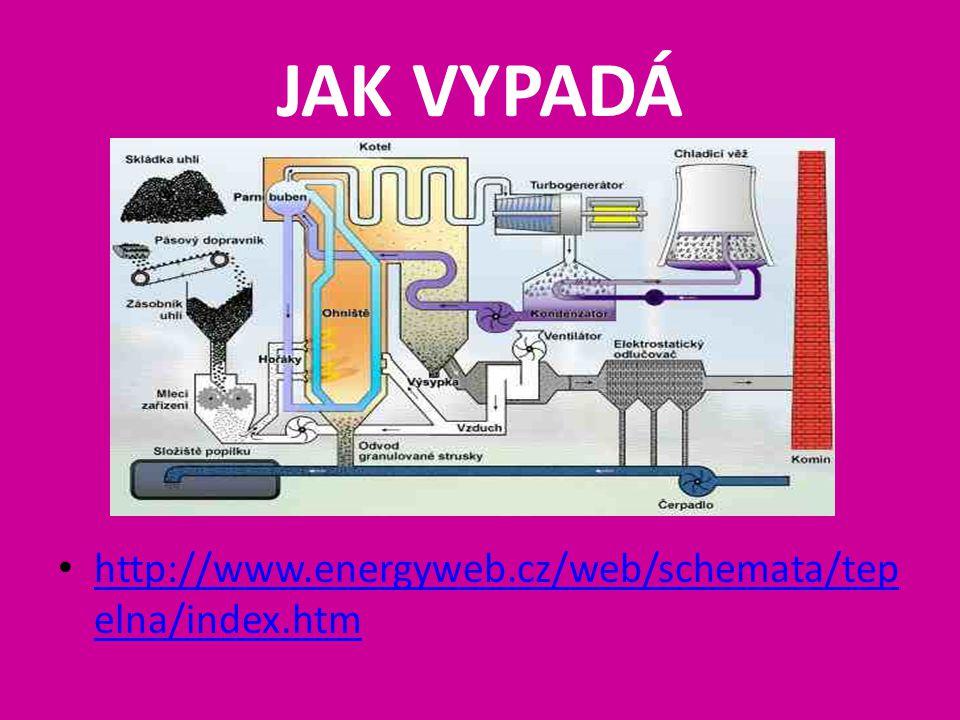 JAK VYPADÁ http://www.energyweb.cz/web/schemata/tep elna/index.htm http://www.energyweb.cz/web/schemata/tep elna/index.htm
