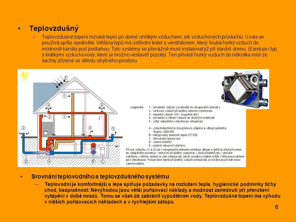 6 Teplovzdušný –Teplovzdušné topení rozvádí teplo po domě ohřátým vzduchem, sítí vzduchových průduchů. U nás se používá spíše ojediněle. Většina typů