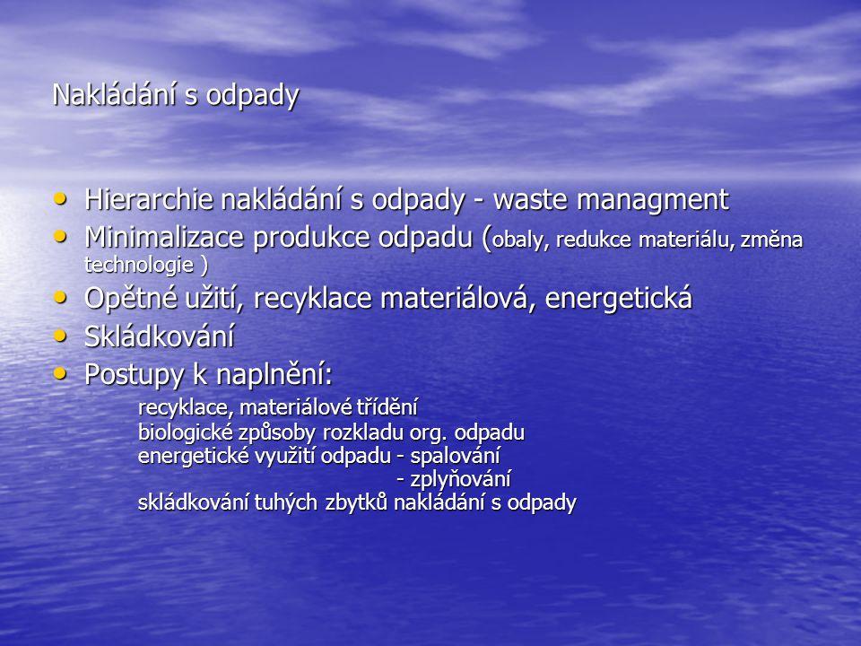 Nakládání s odpady Hierarchie nakládání s odpady - waste managment Hierarchie nakládání s odpady - waste managment Minimalizace produkce odpadu ( obal