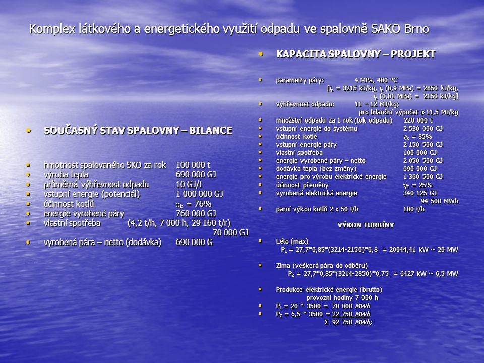 Komplex látkového a energetického využití odpadu ve spalovně SAKO Brno KAPACITA SPALOVNY – PROJEKT KAPACITA SPALOVNY – PROJEKT parametry páry:4 MPa, 4