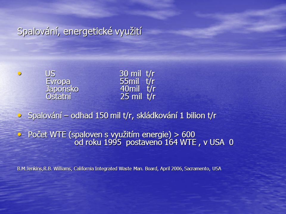 Spalování, energetické využití US 30 mil t/r Evropa 55mil t/r Japonsko 40mil t/r Ostatní 25 mil t/r US 30 mil t/r Evropa 55mil t/r Japonsko 40mil t/r