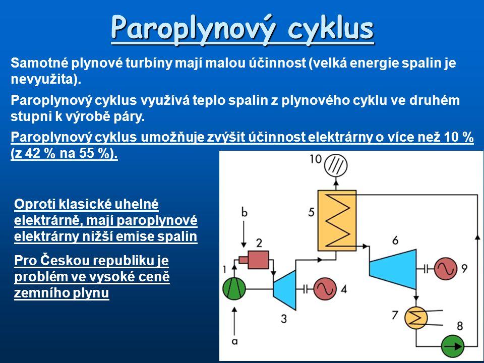 Paroplynový cyklus Samotné plynové turbíny mají malou účinnost (velká energie spalin je nevyužita). Paroplynový cyklus využívá teplo spalin z plynovéh