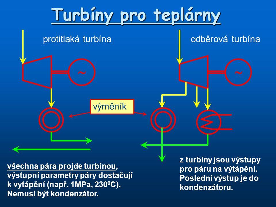 Turbíny pro teplárny protitlaká turbína  všechna pára projde turbínou, výstupní parametry páry dostačují k vytápění (např. 1MPa, 230 0 C). Nemusí být