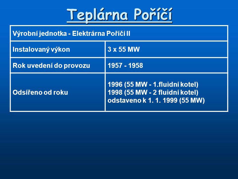 Teplárna Poříčí Výrobní jednotka - Elektrárna Poříčí II Instalovaný výkon3 x 55 MW Rok uvedení do provozu1957 - 1958 Odsířeno od roku 1996 (55 MW - 1.