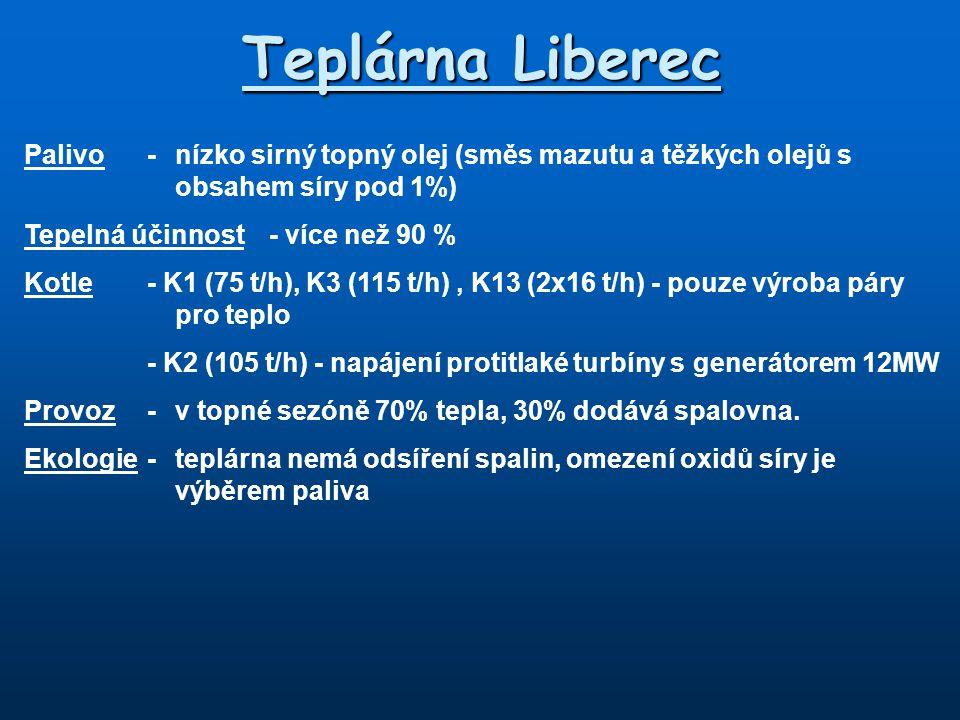 Teplárna Liberec Palivo-nízko sirný topný olej (směs mazutu a těžkých olejů s obsahem síry pod 1%) Tepelná účinnost- více než 90 % Kotle- K1 (75 t/h),