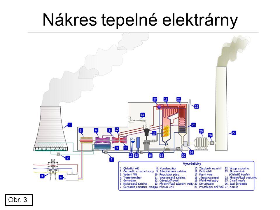 V elektrárnách se získává trojfázové napětí 6kV až 24kV. Přímo v elektrárně se napětí zvyšuje na velmi vysoké napětí (vvn), resp. zvláště vysoké napět