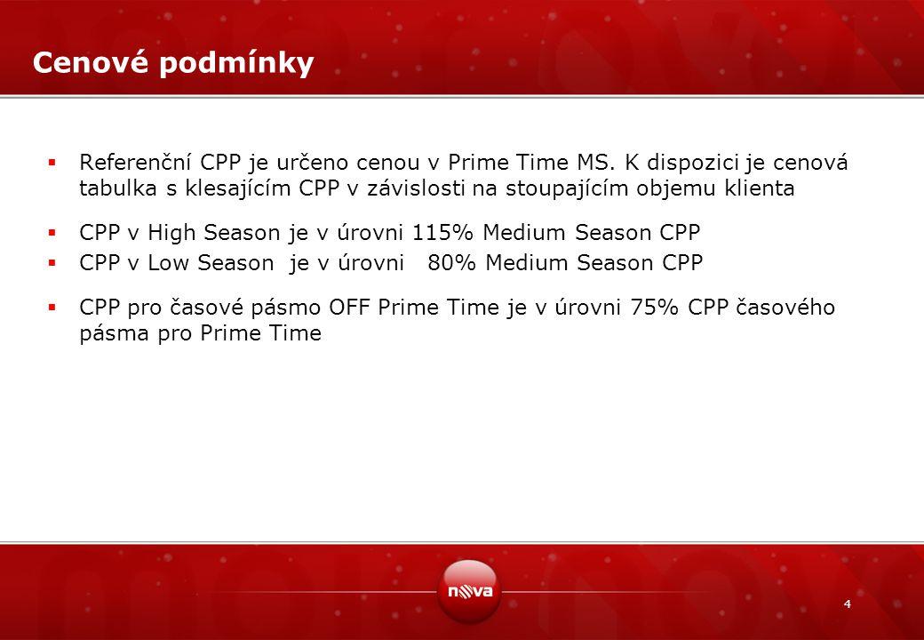 4 Cenové podmínky  Referenční CPP je určeno cenou v Prime Time MS.