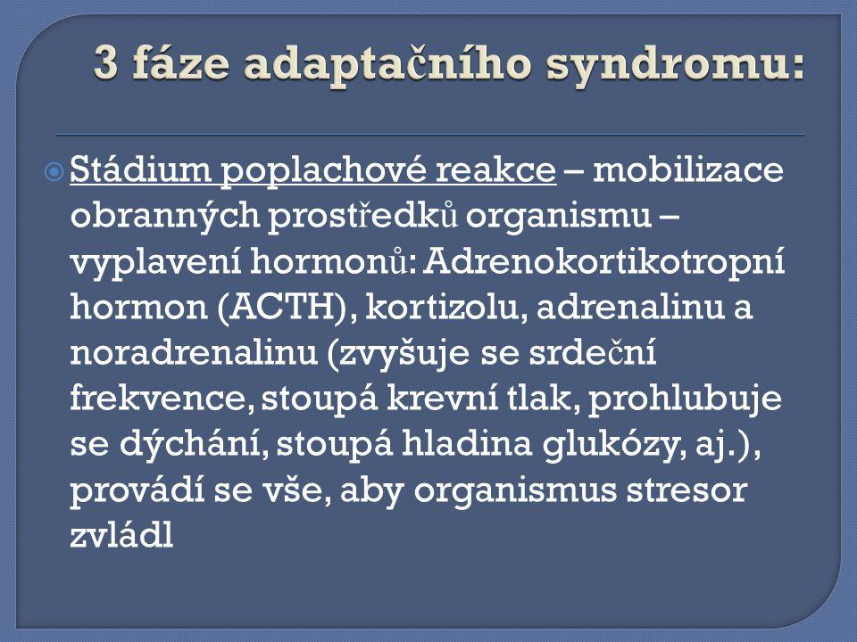  Stádium poplachové reakce – mobilizace obranných prost ř edk ů organismu – vyplavení hormon ů : Adrenokortikotropní hormon (ACTH), kortizolu, adrenalinu a noradrenalinu (zvyšuje se srde č ní frekvence, stoupá krevní tlak, prohlubuje se dýchání, stoupá hladina glukózy, aj.), provádí se vše, aby organismus stresor zvládl