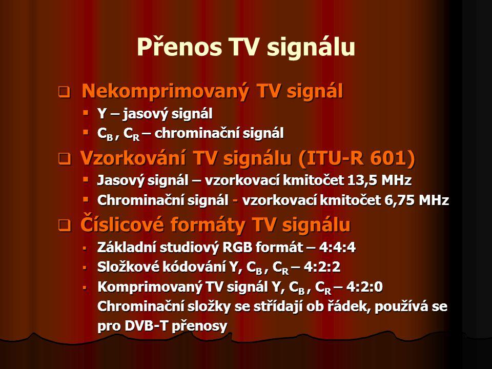 Přenos TV signálu  Nekomprimovaný TV signál  Y – jasový signál  C B, C R – chrominační signál  Vzorkování TV signálu (ITU-R 601)  Jasový signál –