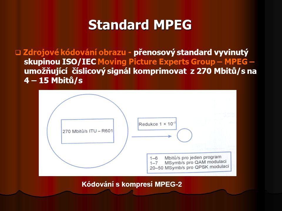 Standard MPEG Kódování s kompresí MPEG-2  Zdrojové kódování obrazu - přenosový standard vyvinutý skupinou ISO/IEC Moving Picture Experts Group – MPEG
