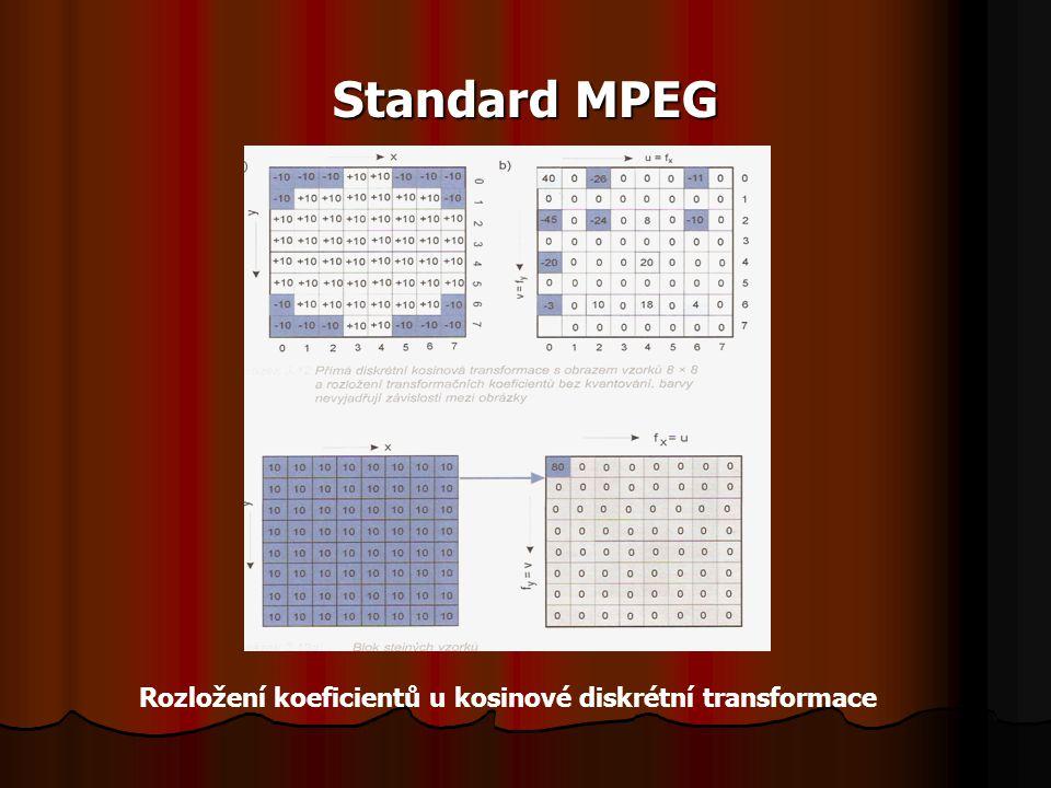 Standard MPEG Rozložení koeficientů u kosinové diskrétní transformace