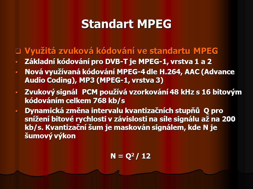 Standart MPEG  Využitá zvuková kódování ve standartu MPEG  Základní kódování pro DVB-T je MPEG-1, vrstva 1 a 2  Nová využívaná kódování MPEG-4 dle