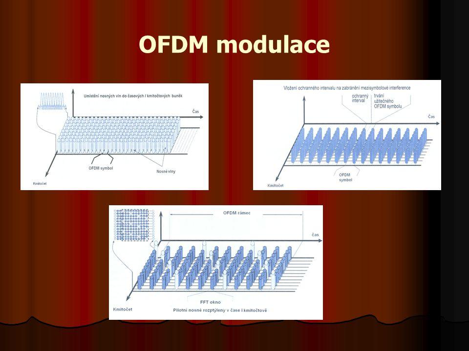 OFDM modulace