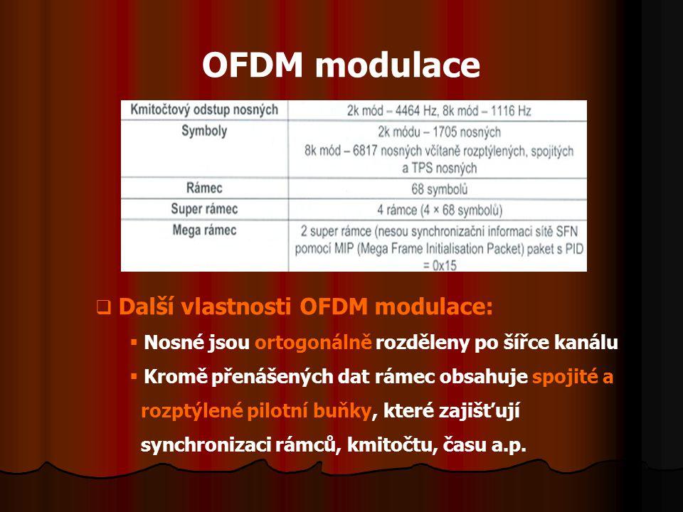  Další vlastnosti OFDM modulace:  Nosné jsou ortogonálně rozděleny po šířce kanálu  Kromě přenášených dat rámec obsahuje spojité a rozptýlené pilot