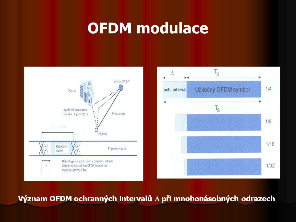OFDM modulace Význam OFDM ochranných intervalů  při mnohonásobných odrazech