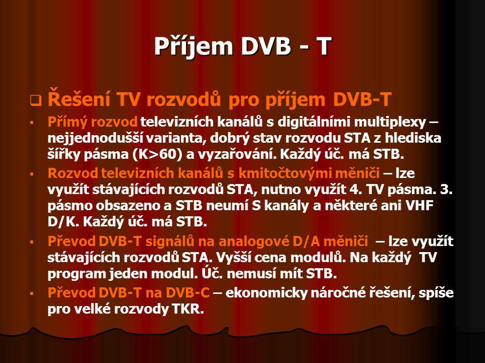 Příjem DVB - T   Řešení TV rozvodů pro příjem DVB-T   Přímý rozvod televizních kanálů s digitálními multiplexy – nejjednodušší varianta, dobrý sta
