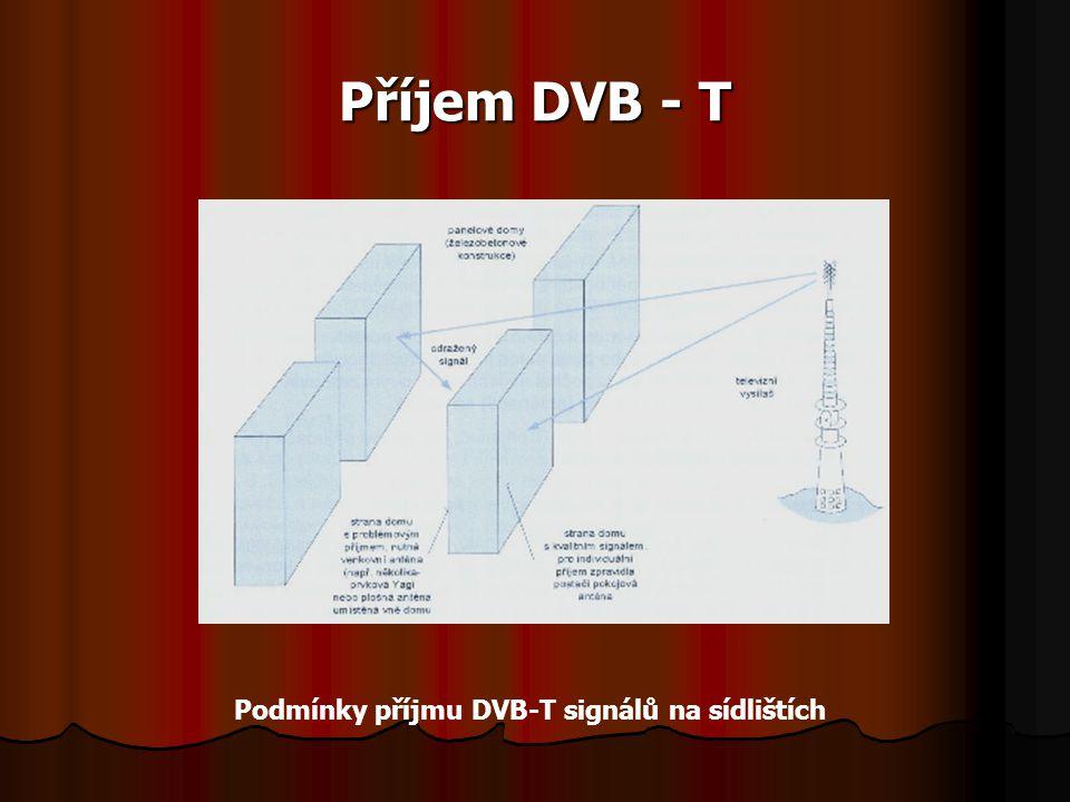 Příjem DVB - T Podmínky příjmu DVB-T signálů na sídlištích