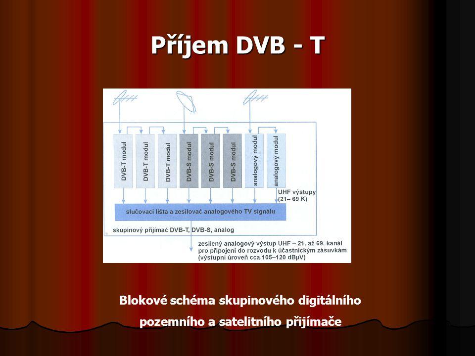 Příjem DVB - T Blokové schéma skupinového digitálního pozemního a satelitního přijímače