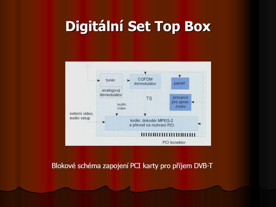 Digitální Set Top Box Blokové schéma zapojení PCI karty pro příjem DVB-T