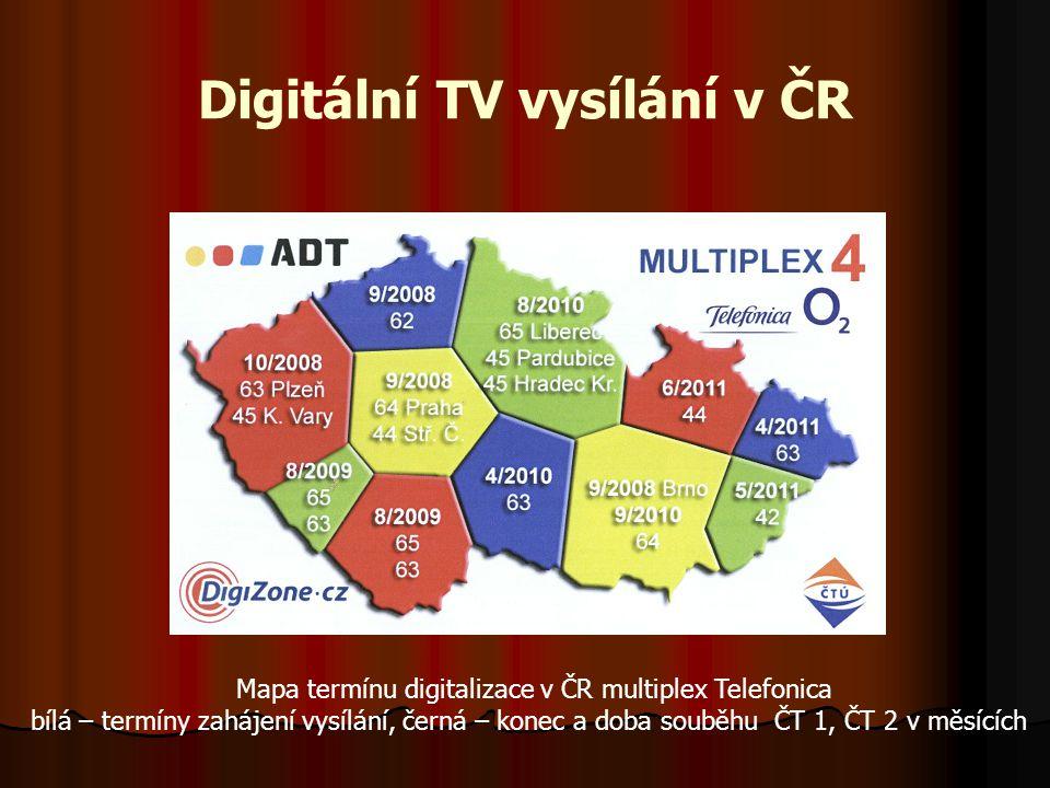 Standard MPEG Kódování s kompresí MPEG-2  Zdrojové kódování obrazu - přenosový standard vyvinutý skupinou ISO/IEC Moving Picture Experts Group – MPEG – umožňující číslicový signál komprimovat z 270 Mbitů/s na 4 – 15 Mbitů/s