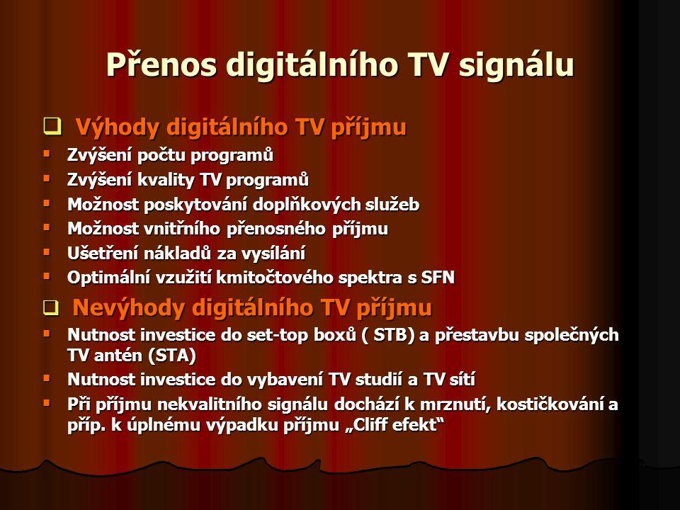 Přenos digitálního TV signálu  Výhody digitálního TV příjmu  Zvýšení počtu programů  Zvýšení kvality TV programů  Možnost poskytování doplňkových