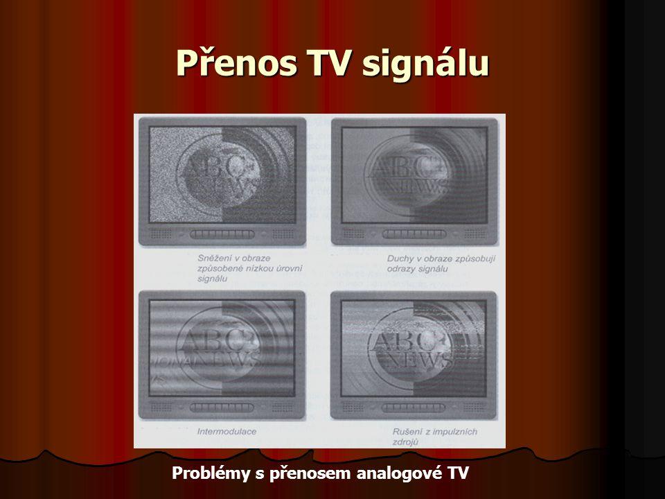 Přenos TV signálu Problémy s přenosem analogové TV